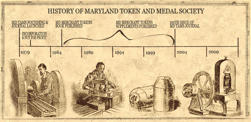 History of Maryland Token and Medal Society